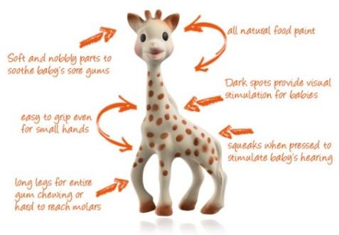 sophie-giraffe